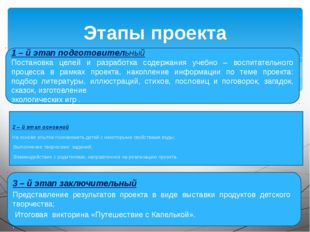 Этапы проекта 1 – й этап подготовительный Постановка целей и разработка содер