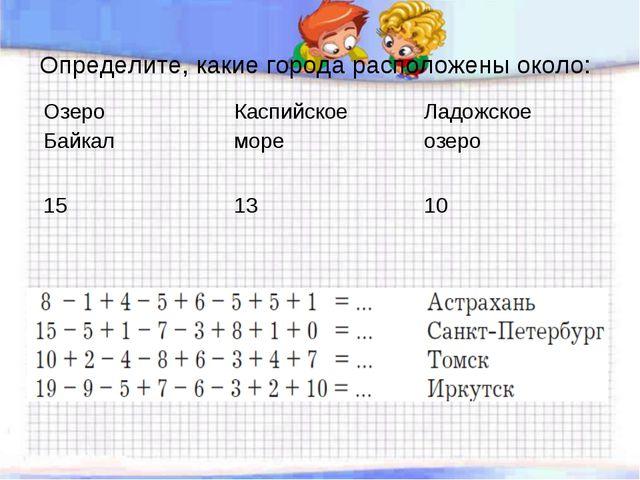 Определите, какие города расположены около: Озеро БайкалКаспийское море Лад...