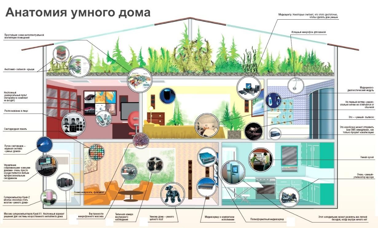 http://kron-park.ru/wp-content/images_7/dom-_kotorij_umeet_zhit-2.jpg