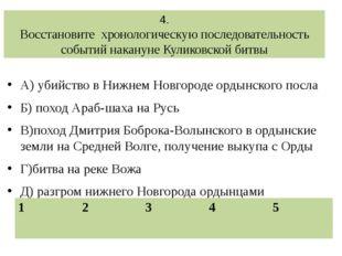 4. Восстановите хронологическую последовательность событий накануне Куликовск