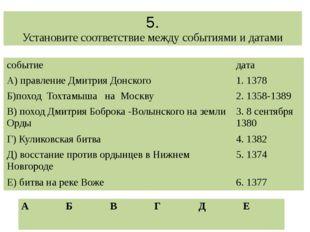 5. Установите соответствие между событиями и датами событие дата А) правление