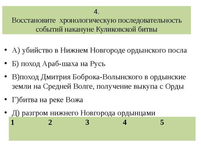 4. Восстановите хронологическую последовательность событий накануне Куликовск...