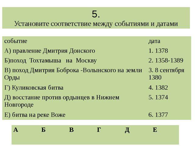5. Установите соответствие между событиями и датами событие дата А) правление...