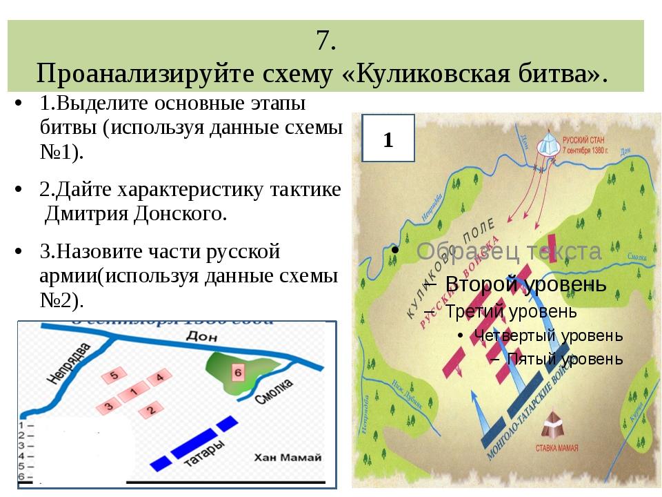 Основные этапы куликовской битвы схема фото 174