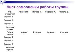 Лист самооценки работы группы Ф.И. учащегося Иванов И. Петров П. Сидоров А. Ч