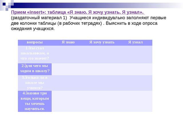 Прием «insert»: таблица «Я знаю. Я хочу узнать. Я узнал». (раздаточный матери...