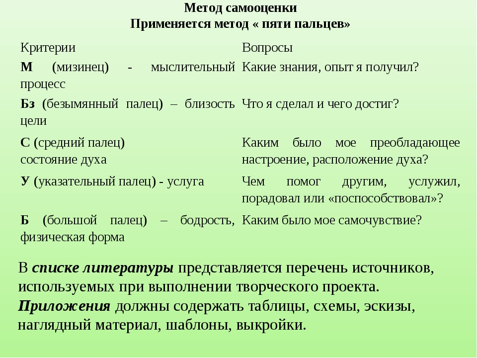 В списке литературы представляется перечень источников, используемых при выпо...