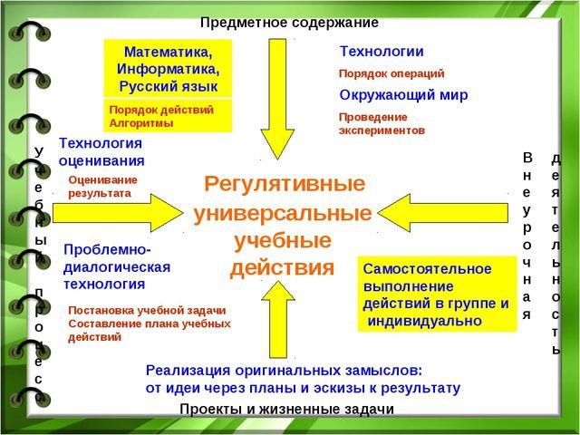 Предметное содержание Учебный процесс Внеурочная Проекты и жизненные задачи д...