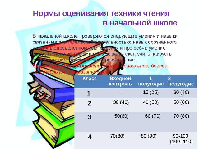 Нормы оценивания техники чтения в начальной школе В начальной школе проверяют...