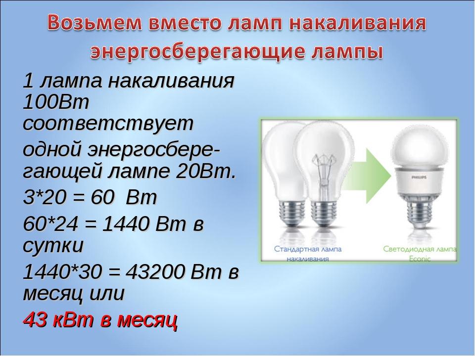 1 лампа накаливания 100Вт соответствует одной энергосбере-гающей лампе 20Вт....