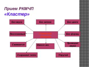 Прием РКМЧП  «Кластер» Имеет вес