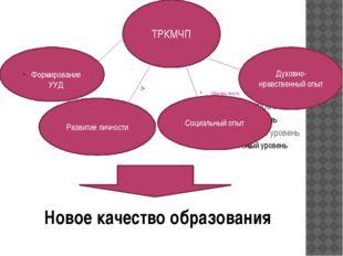 Новое качество образования Новое качество образования