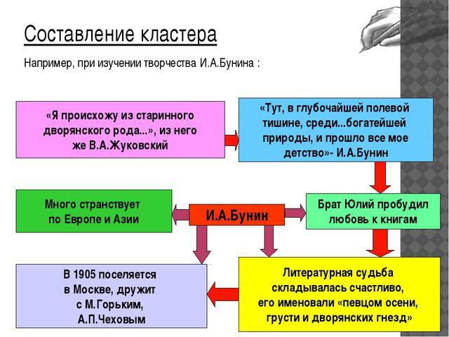 Составление кластера Составление кластера Например, при изучении творчества...