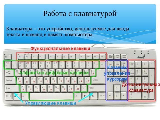 Клавиатура – это устройство, используемое для ввода текста и команд в память...