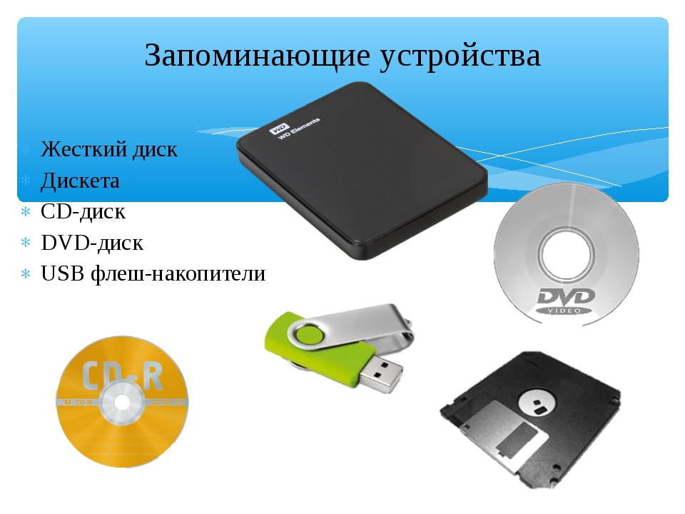Жесткий диск Дискета CD-диск DVD-диск USB флеш-накопители Запоминающие устрой...