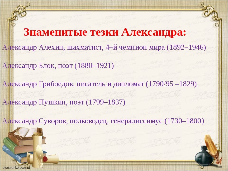Знаменитые тезки Александра: Александр Алехин, шахматист, 4–й чемпион мира (1...