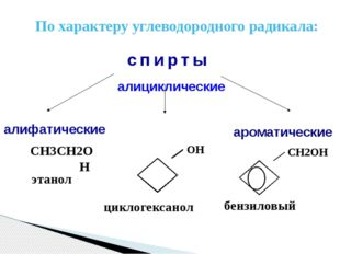 Этанол, пентанол-2 Номенклатура