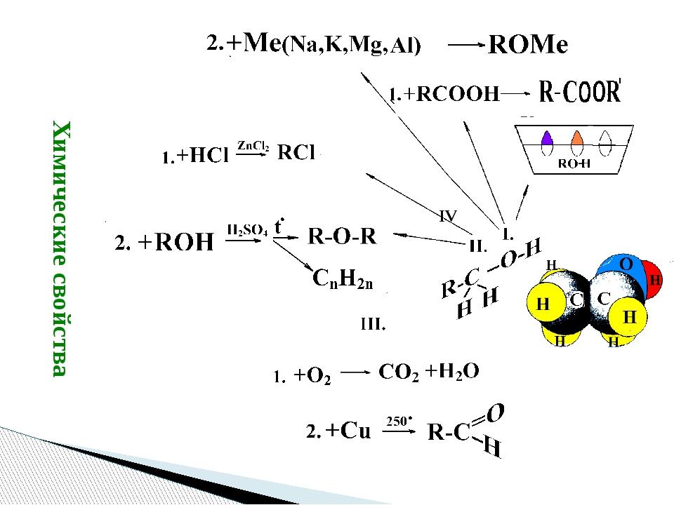 Разрыв связи R-ОН