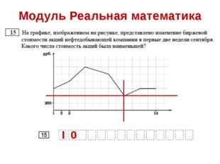 Модуль Реальная математика I 0