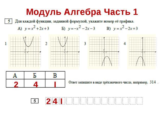 Модуль Алгебра Часть 1 2 4 I 2 4 I