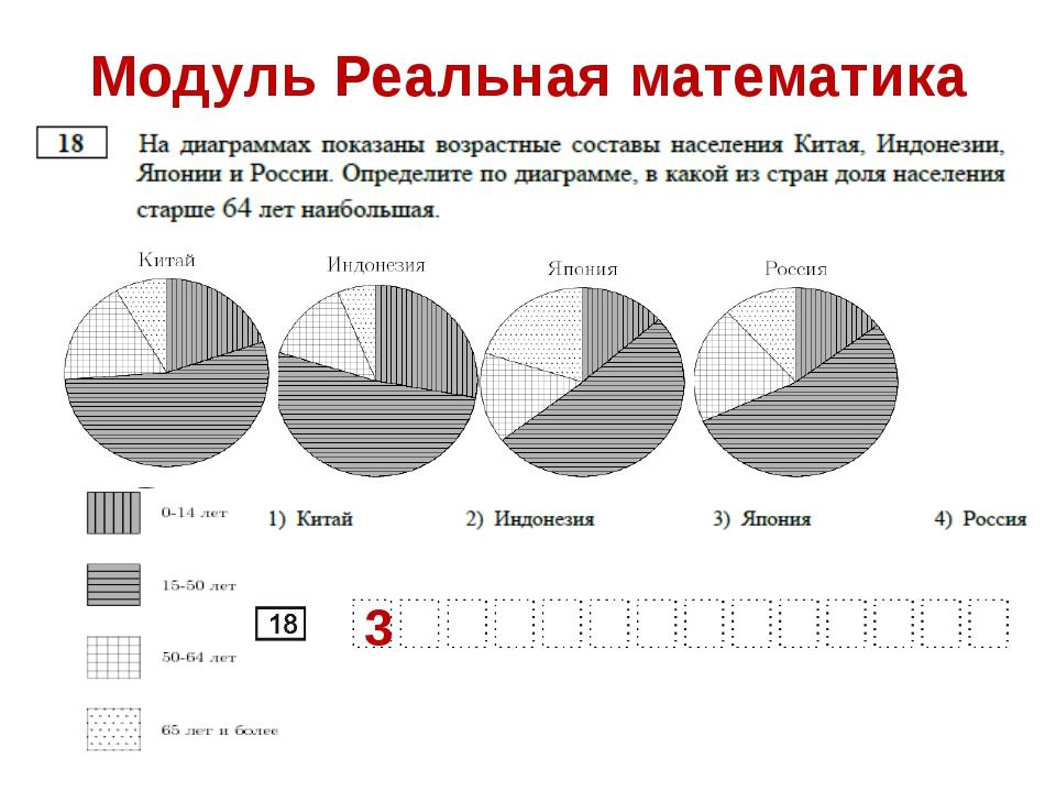 Модуль Реальная математика 3