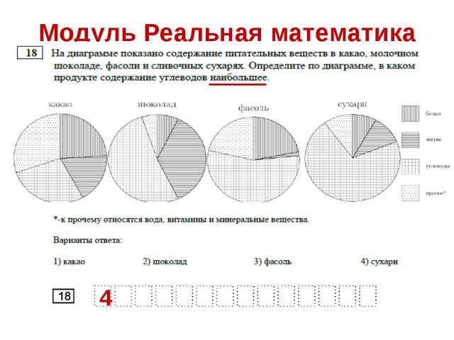 Модуль Реальная математика 4