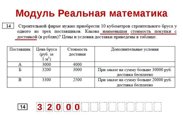 Модуль Реальная математика 3 2 0 0 0
