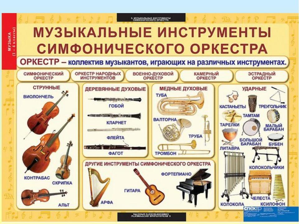 Презентация к уроку по теме симфоническая сказка с. прокофье.