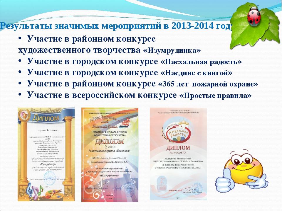 Результаты значимых мероприятий в 2013-2014 году Участие в районном конкурсе...