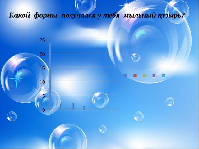 Какой формы получался у тебя мыльный пузырь?