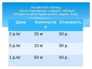 Рассмотрите таблицу  - Какую информацию содержит таблица?  - Сегодня на уроке