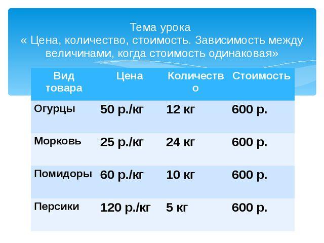 Тема урока  « Цена, количество, стоимость. Зависимость между величинами, когд...