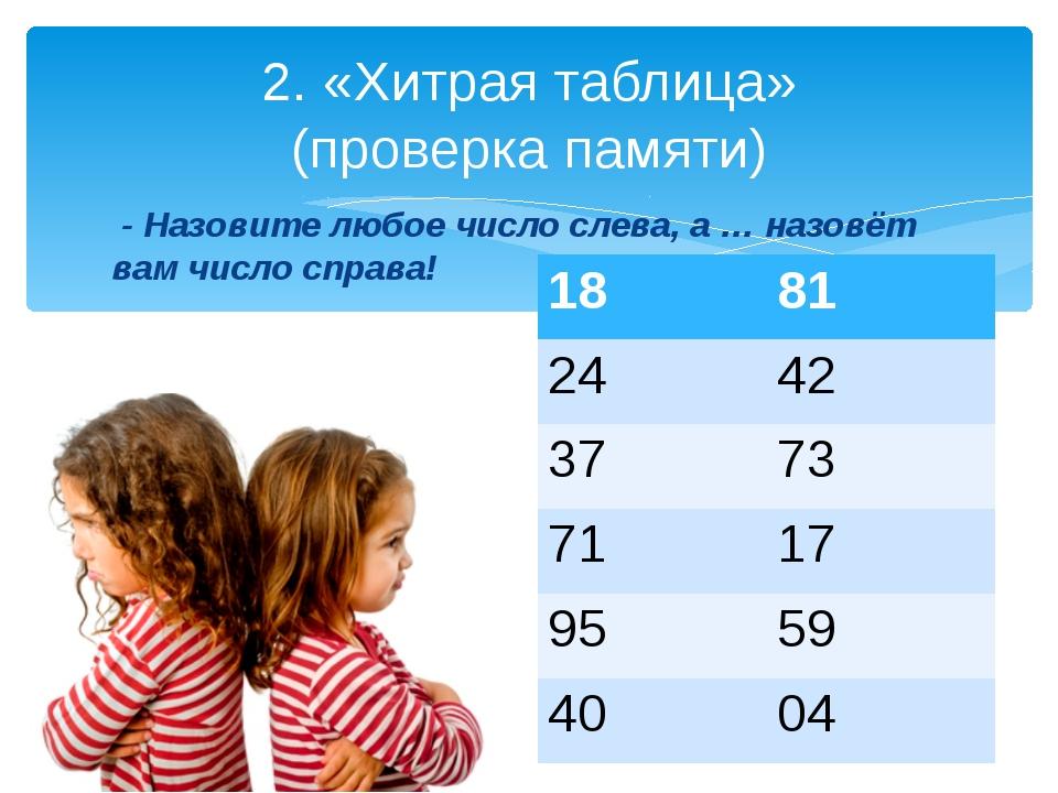 2. «Хитрая таблица» (проверка памяти)  - Назовите любое число слева, а … наз...