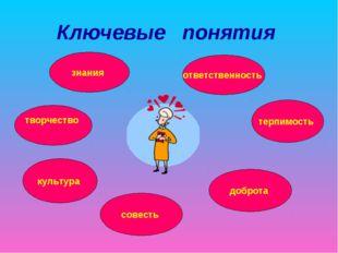 Ключевые понятия творчество ответственность культура доброта терпимость знани