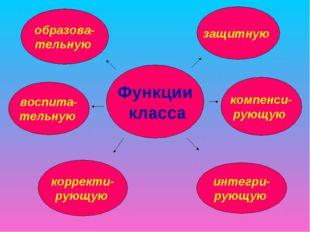 Функции класса образова- тельную воспита- тельную защитную компенси- рующую и