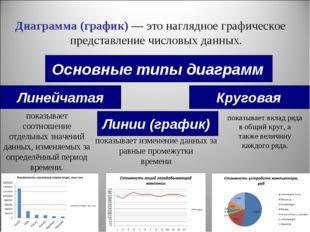 Диаграмма(график) — это наглядное графическое представление числовых данных.