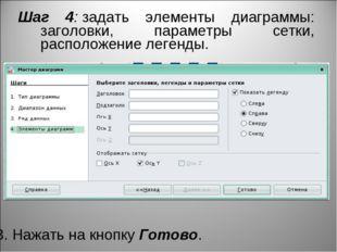 Шаг 4:задать элементы диаграммы: заголовки, параметры сетки, расположение ле