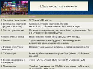 2.Характеристика населения. Вопросы Ответы 1. Численность населения127,3 мл