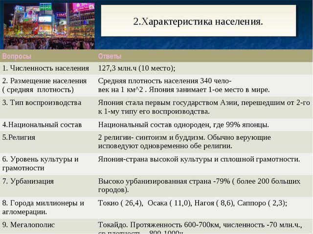 2.Характеристика населения. Вопросы Ответы 1. Численность населения127,3 мл...