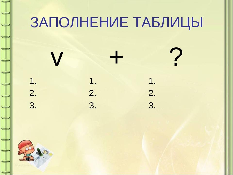 ЗАПОЛНЕНИЕ ТАБЛИЦЫ v+? 1. 2. 3.1. 2. 3.1. 2. 3.