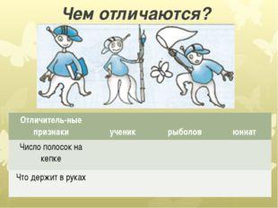 Чем отличаются? Отличитель-ныепризнаки ученик рыболов юннат Число полосок на