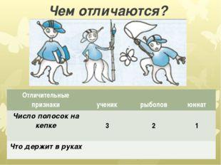 Чем отличаются? Отличительные признаки ученик рыболов юннат Число полосок на
