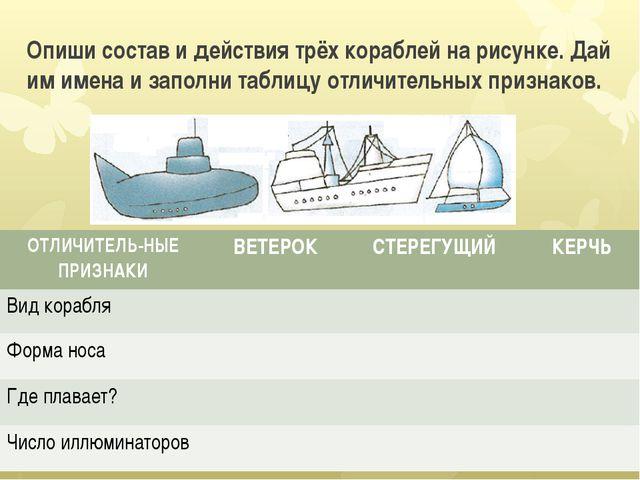 Опиши состав и действия трёх кораблей на рисунке. Дай им имена и заполни табл...