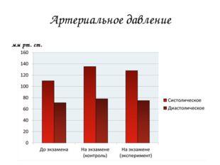 Артериальное давление мм рт. ст.