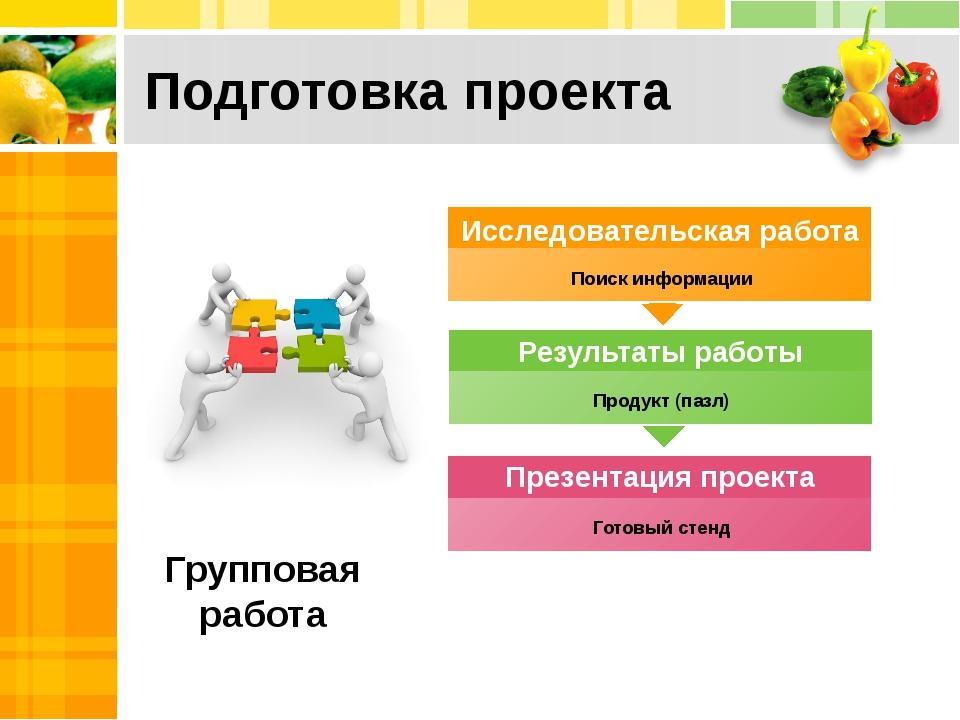 Подготовка проекта Групповая работа Поиск информации Продукт (пазл) Готовый с...