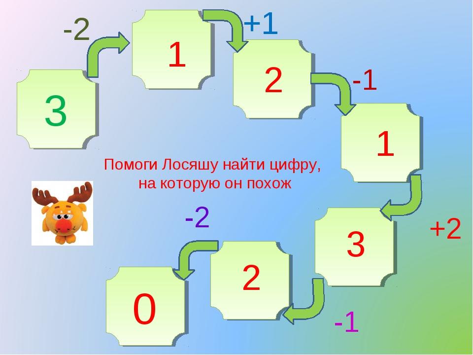 3 -2 +1 -1 +2 -1 -2 0 Помоги Лосяшу найти цифру, на которую он похож 1 2 1 3 2