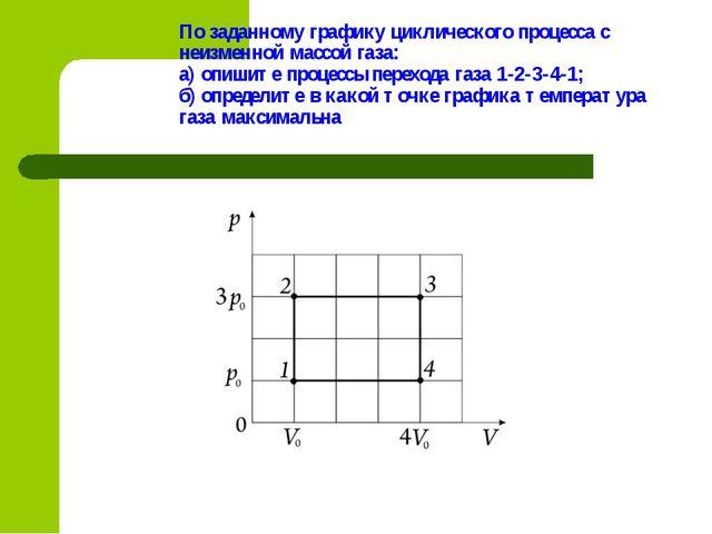 По заданному графику циклического процесса с неизменной массой газа: а) опиши...