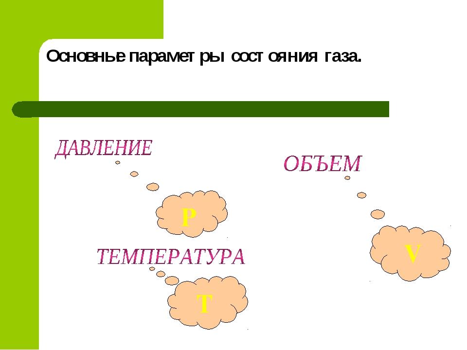 Основные параметры состояниягаза. Р V Т