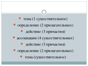 тема (1 существительное) определение (2 прилагательных) действие (3 причасти