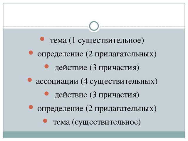 тема (1 существительное) определение (2 прилагательных) действие (3 причасти...